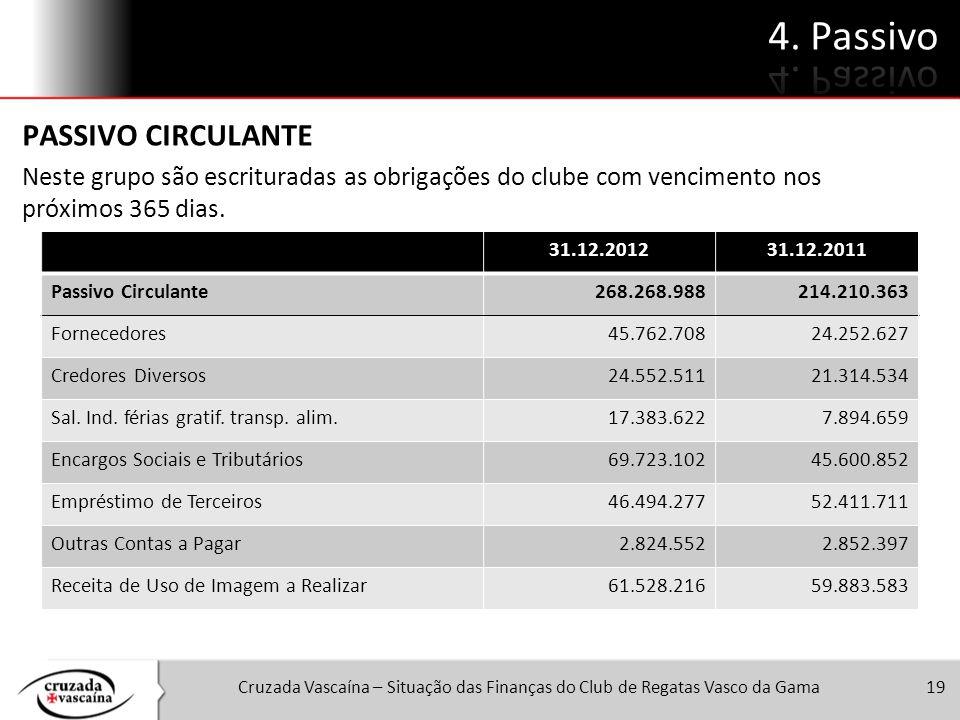 Cruzada Vascaína – Situação das Finanças do Club de Regatas Vasco da Gama19 PASSIVO CIRCULANTE Neste grupo são escrituradas as obrigações do clube com