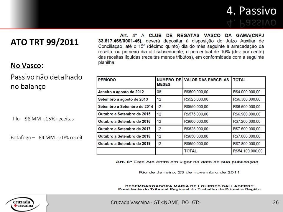 Cruzada Vascaína - GT 26 ATO TRT 99/2011 No Vasco: Passivo não detalhado no balanço Flu – 98 MM.:15% receitas Botafogo – 64 MM.:20% receitas