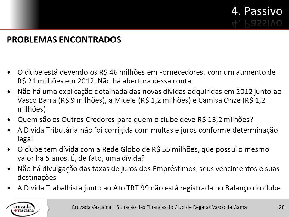 Cruzada Vascaína – Situação das Finanças do Club de Regatas Vasco da Gama28 PROBLEMAS ENCONTRADOS O clube está devendo os R$ 46 milhões em Fornecedore