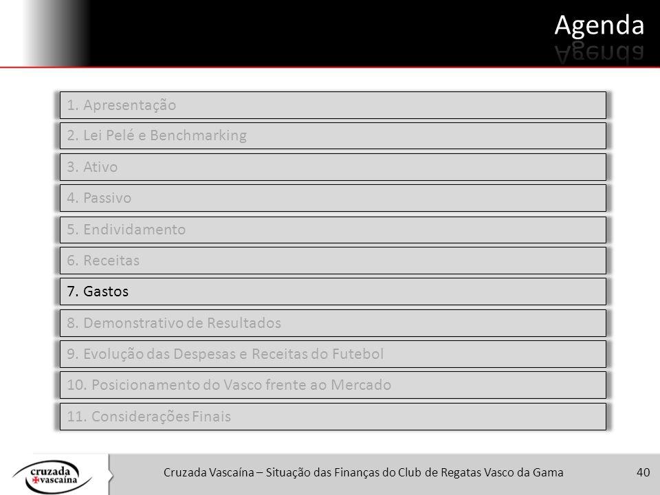 Cruzada Vascaína – Situação das Finanças do Club de Regatas Vasco da Gama40 1. Apresentação 2. Lei Pelé e Benchmarking 3. Ativo 4. Passivo 5. Endivida