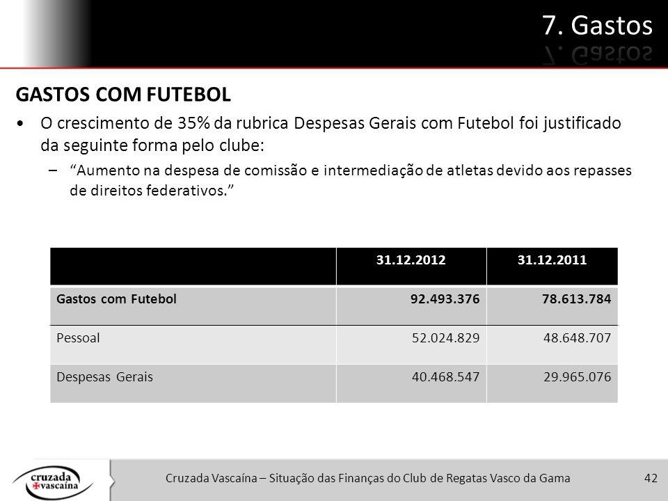 Cruzada Vascaína – Situação das Finanças do Club de Regatas Vasco da Gama42 GASTOS COM FUTEBOL O crescimento de 35% da rubrica Despesas Gerais com Fut