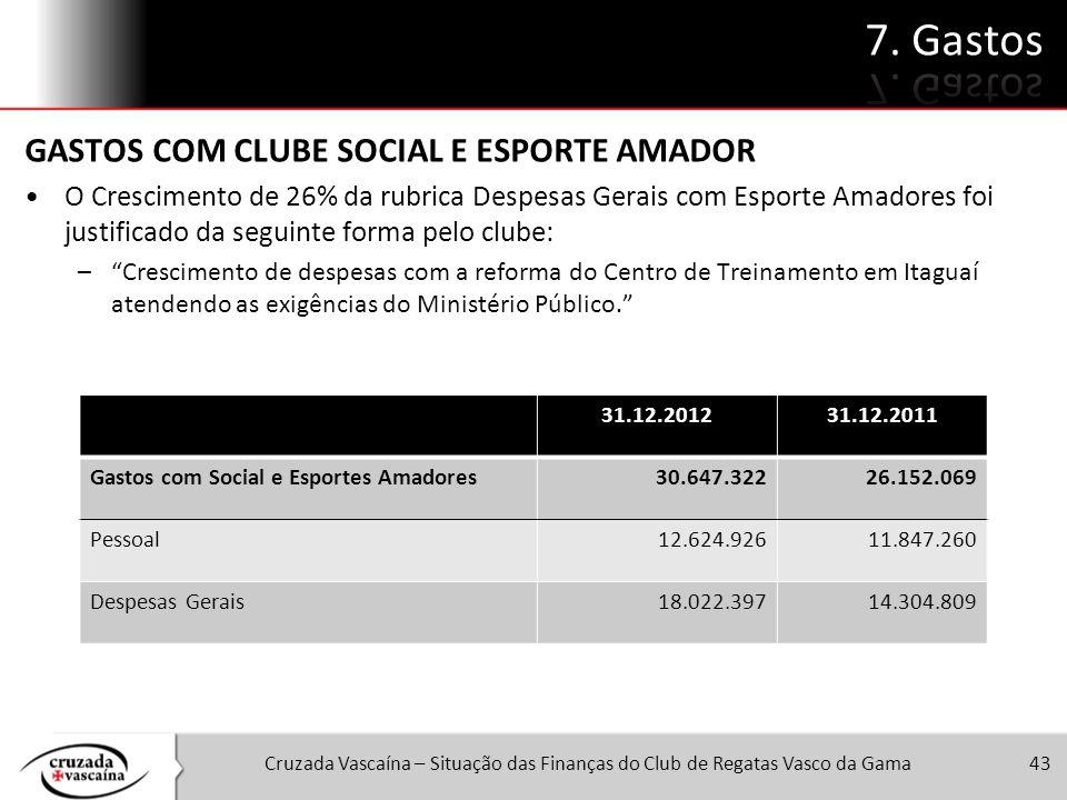 Cruzada Vascaína – Situação das Finanças do Club de Regatas Vasco da Gama43 GASTOS COM CLUBE SOCIAL E ESPORTE AMADOR O Crescimento de 26% da rubrica D