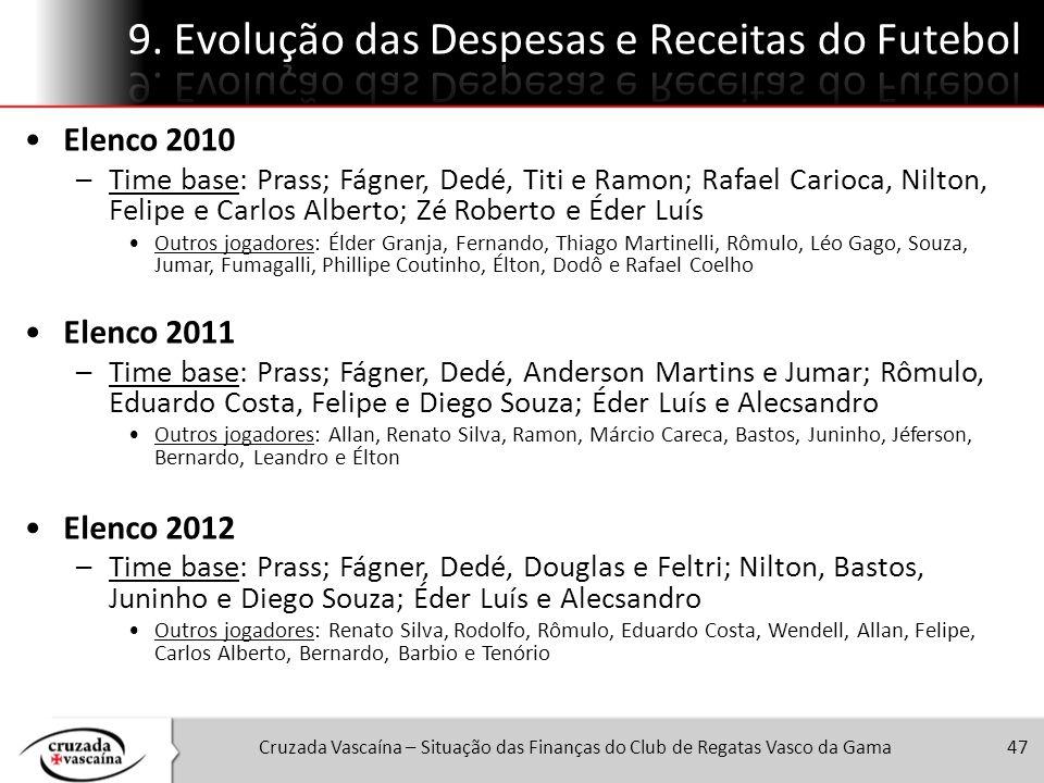 Cruzada Vascaína – Situação das Finanças do Club de Regatas Vasco da Gama47 Elenco 2010 –Time base: Prass; Fágner, Dedé, Titi e Ramon; Rafael Carioca,