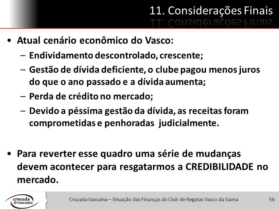 Cruzada Vascaína – Situação das Finanças do Club de Regatas Vasco da Gama56 Atual cenário econômico do Vasco: –Endividamento descontrolado, crescente;