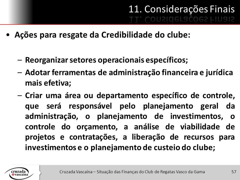 Cruzada Vascaína – Situação das Finanças do Club de Regatas Vasco da Gama57 Ações para resgate da Credibilidade do clube: –Reorganizar setores operaci