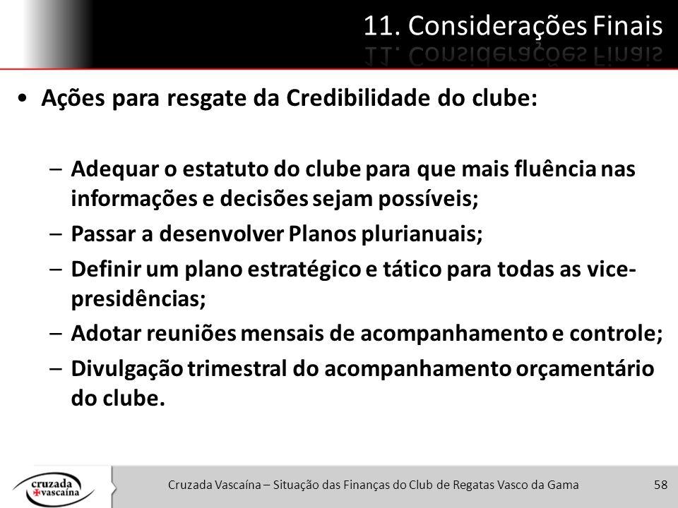 Cruzada Vascaína – Situação das Finanças do Club de Regatas Vasco da Gama58 Ações para resgate da Credibilidade do clube: –Adequar o estatuto do clube