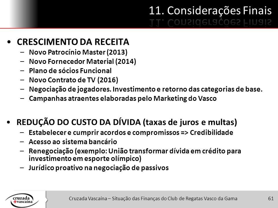Cruzada Vascaína – Situação das Finanças do Club de Regatas Vasco da Gama61 CRESCIMENTO DA RECEITA –Novo Patrocínio Master (2013) –Novo Fornecedor Mat