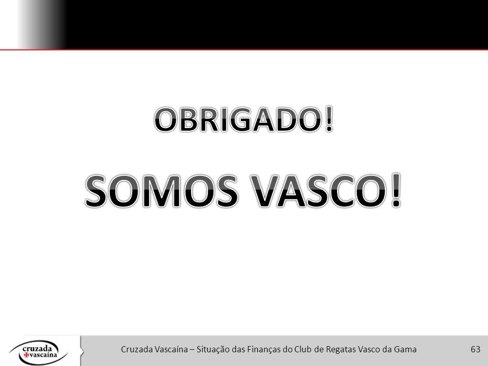 63Cruzada Vascaína – Situação das Finanças do Club de Regatas Vasco da Gama