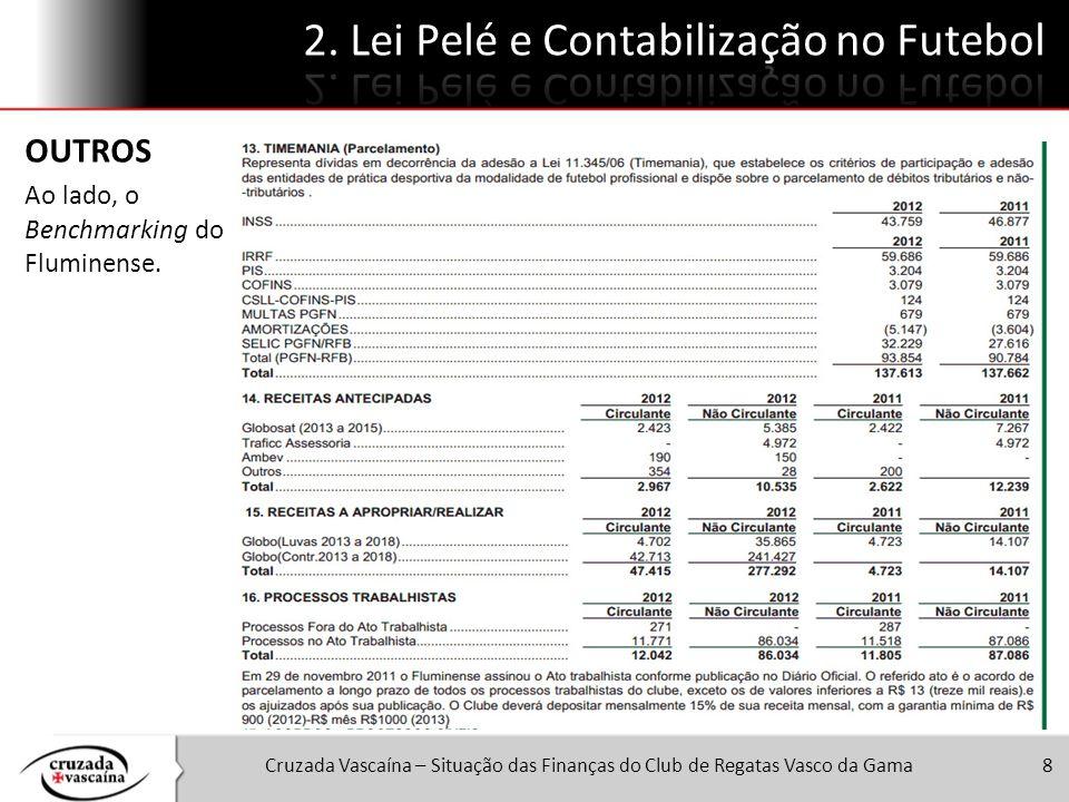 Cruzada Vascaína – Situação das Finanças do Club de Regatas Vasco da Gama8 OUTROS Ao lado, o Benchmarking do Fluminense.