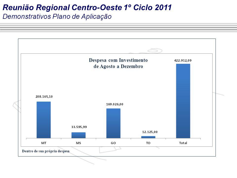 Marca do evento Dentro de sua própria despesa Reunião Regional Centro-Oeste 1º Ciclo 2011 Demonstrativos Plano de Aplicação Despesa com Investimento de Agosto a Dezembro