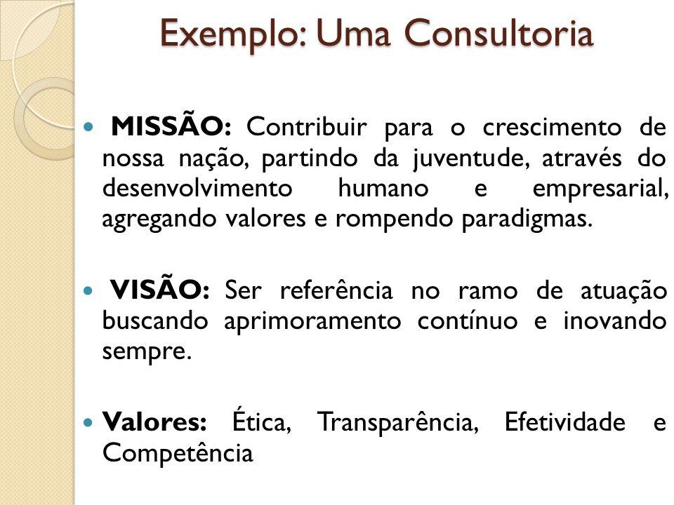 Exemplo: Uma Consultoria MISSÃO: Contribuir para o crescimento de nossa nação, partindo da juventude, através do desenvolvimento humano e empresarial, agregando valores e rompendo paradigmas.