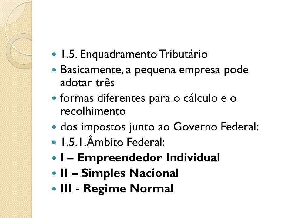 1.5. Enquadramento Tributário Basicamente, a pequena empresa pode adotar três formas diferentes para o cálculo e o recolhimento dos impostos junto ao