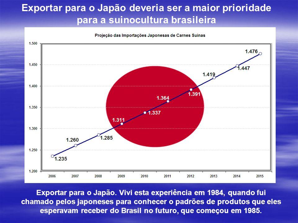 Exportar para o Japão deveria ser a maior prioridade para a suinocultura brasileira Exportar para o Japão.