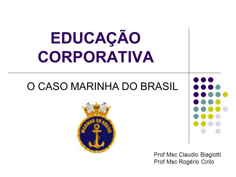 EDUCAÇÃO CORPORATIVA O CASO MARINHA DO BRASIL Prof Msc Claudio Biagiotti Prof Msc Rogério Cirilo