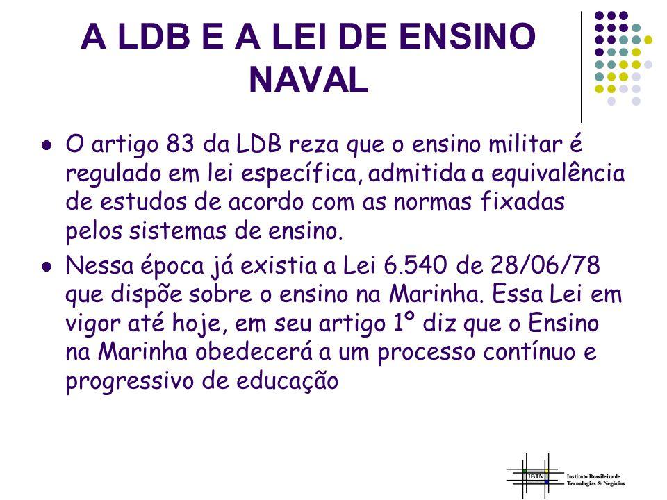 A LDB E A LEI DE ENSINO NAVAL O artigo 83 da LDB reza que o ensino militar é regulado em lei específica, admitida a equivalência de estudos de acordo com as normas fixadas pelos sistemas de ensino.