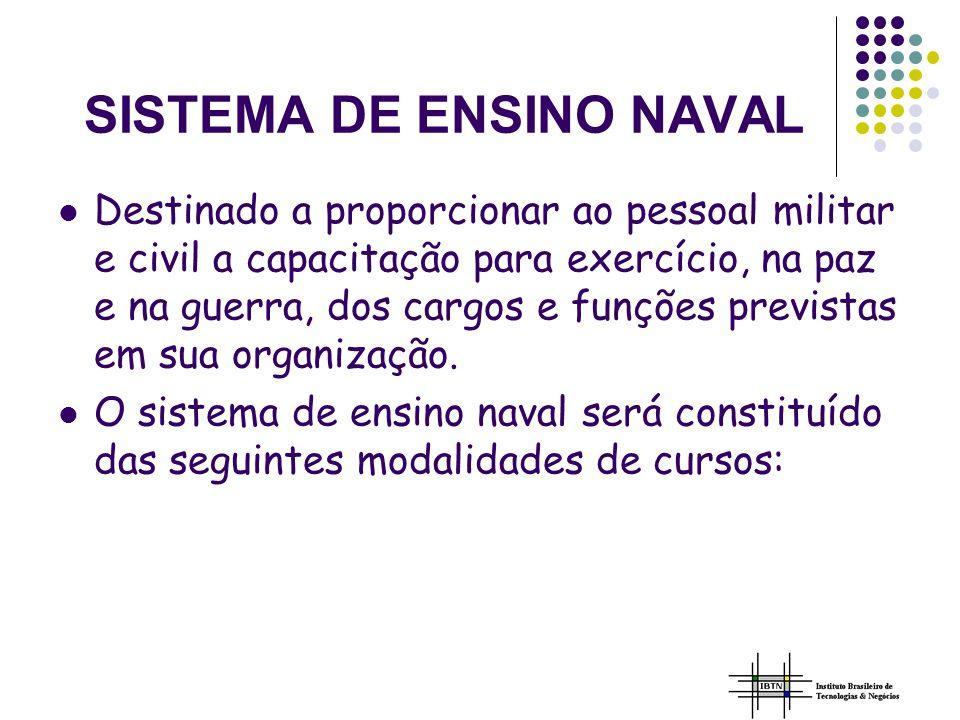 SISTEMA DE ENSINO NAVAL Destinado a proporcionar ao pessoal militar e civil a capacitação para exercício, na paz e na guerra, dos cargos e funções previstas em sua organização.