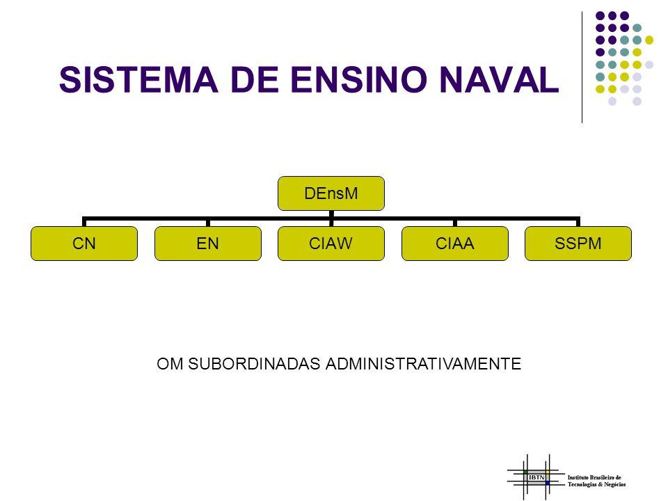 SISTEMA DE ENSINO NAVAL DEnsM CNENCIAWCIAASSPM OM SUBORDINADAS ADMINISTRATIVAMENTE