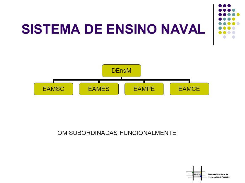 SISTEMA DE ENSINO NAVAL DEnsM EAMSCEAMESEAMPEEAMCE OM SUBORDINADAS FUNCIONALMENTE