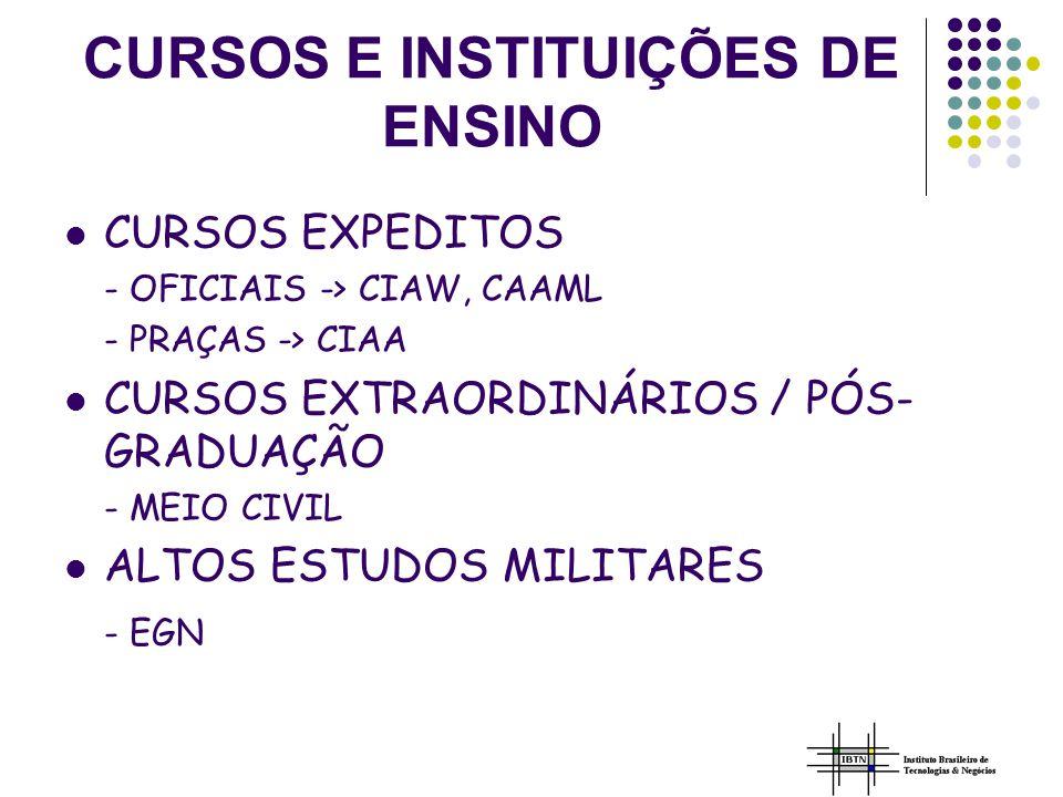 CURSOS E INSTITUIÇÕES DE ENSINO CURSOS EXPEDITOS - OFICIAIS -> CIAW, CAAML - PRAÇAS -> CIAA CURSOS EXTRAORDINÁRIOS / PÓS- GRADUAÇÃO - MEIO CIVIL ALTOS ESTUDOS MILITARES - EGN