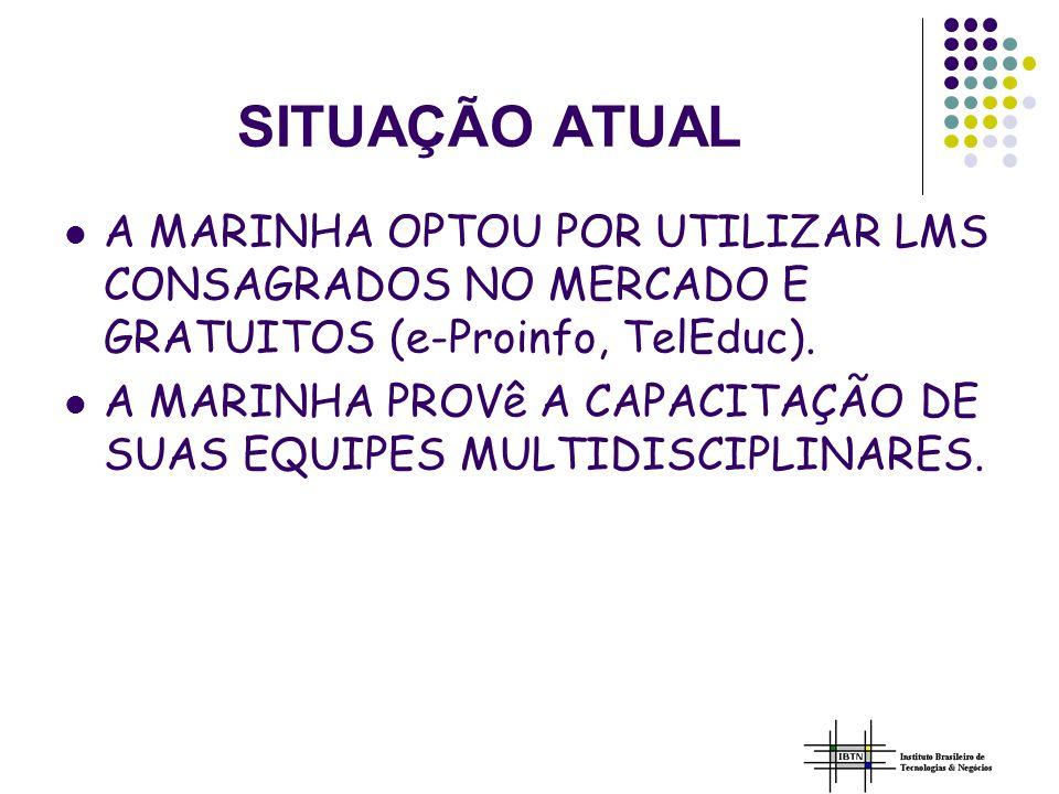 SITUAÇÃO ATUAL A MARINHA OPTOU POR UTILIZAR LMS CONSAGRADOS NO MERCADO E GRATUITOS (e-Proinfo, TelEduc).
