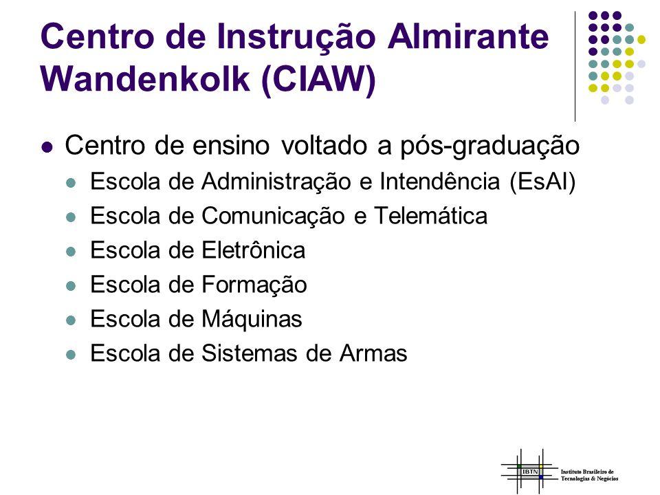 Centro de Instrução Almirante Wandenkolk (CIAW) Centro de ensino voltado a pós-graduação Escola de Administração e Intendência (EsAI) Escola de Comunicação e Telemática Escola de Eletrônica Escola de Formação Escola de Máquinas Escola de Sistemas de Armas