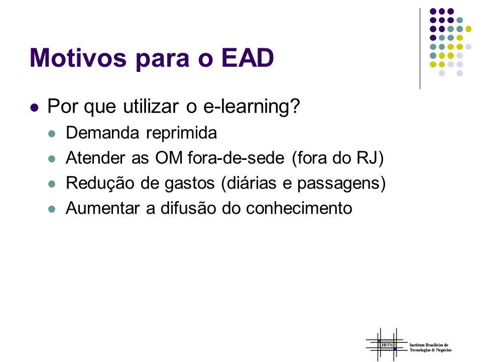 Motivos para o EAD Por que utilizar o e-learning.