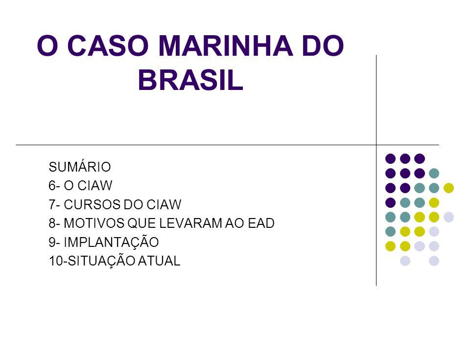 O CASO MARINHA DO BRASIL SUMÁRIO 6- O CIAW 7- CURSOS DO CIAW 8- MOTIVOS QUE LEVARAM AO EAD 9- IMPLANTAÇÃO 10-SITUAÇÃO ATUAL