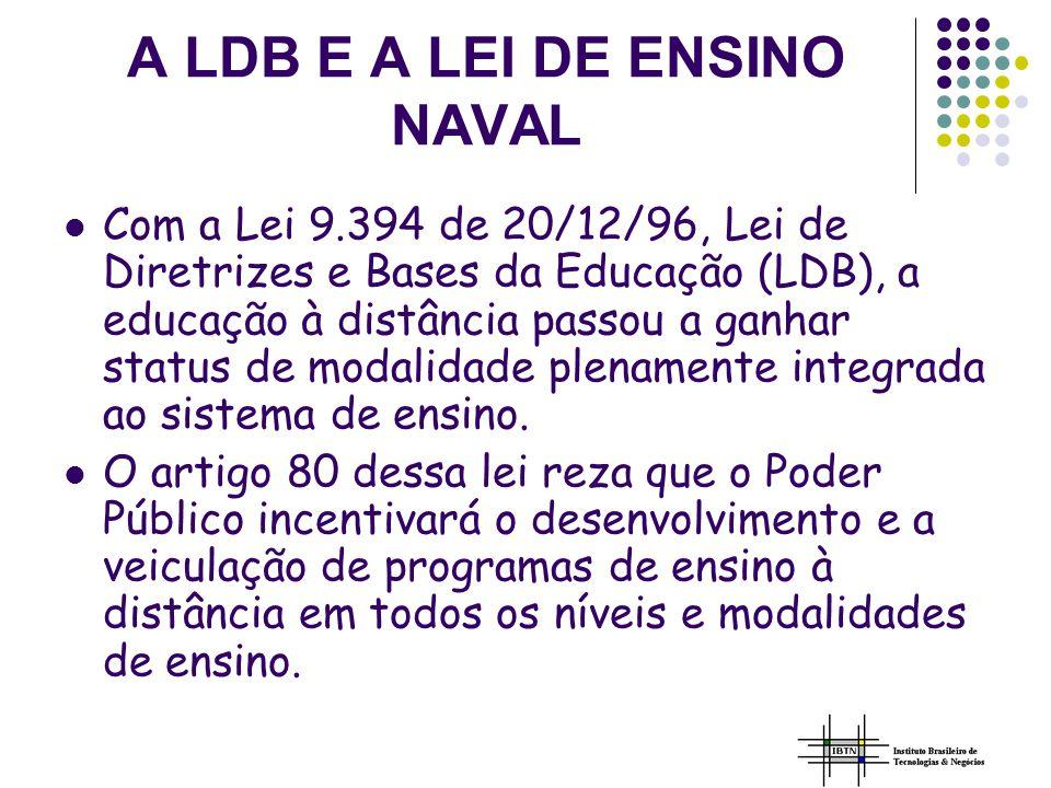 A LDB E A LEI DE ENSINO NAVAL Com a Lei 9.394 de 20/12/96, Lei de Diretrizes e Bases da Educação (LDB), a educação à distância passou a ganhar status de modalidade plenamente integrada ao sistema de ensino.