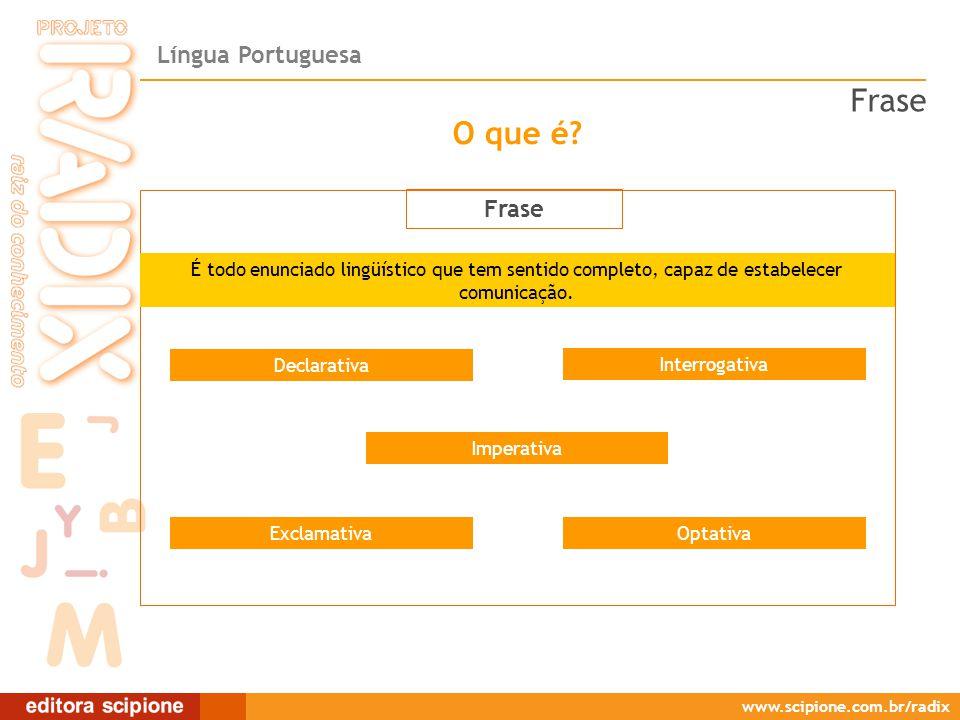 Língua Portuguesa www.scipione.com.br/radix O que é? Frase É todo enunciado lingüístico que tem sentido completo, capaz de estabelecer comunicação. De