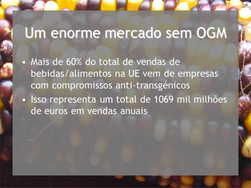 Um enorme mercado sem OGM Mais de 60% do total de vendas de bebidas/alimentos na UE vem de empresas com compromissos anti-transgénicos Isso representa um total de 1069 mil milhões de euros em vendas anuais