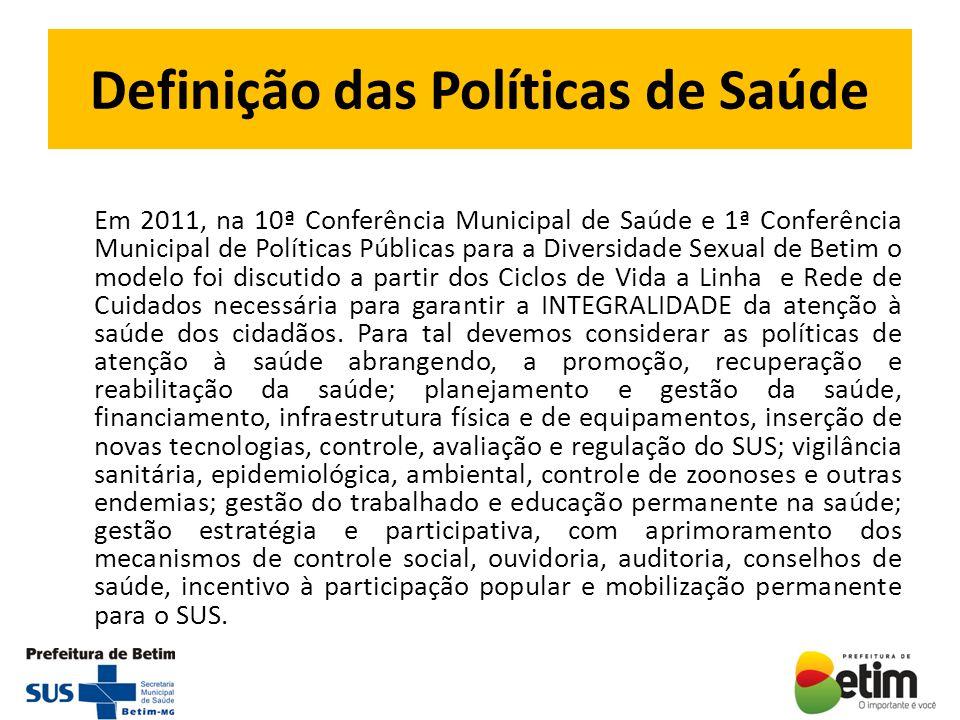 Definição das Políticas de Saúde Em 2011, na 10ª Conferência Municipal de Saúde e 1ª Conferência Municipal de Políticas Públicas para a Diversidade Se