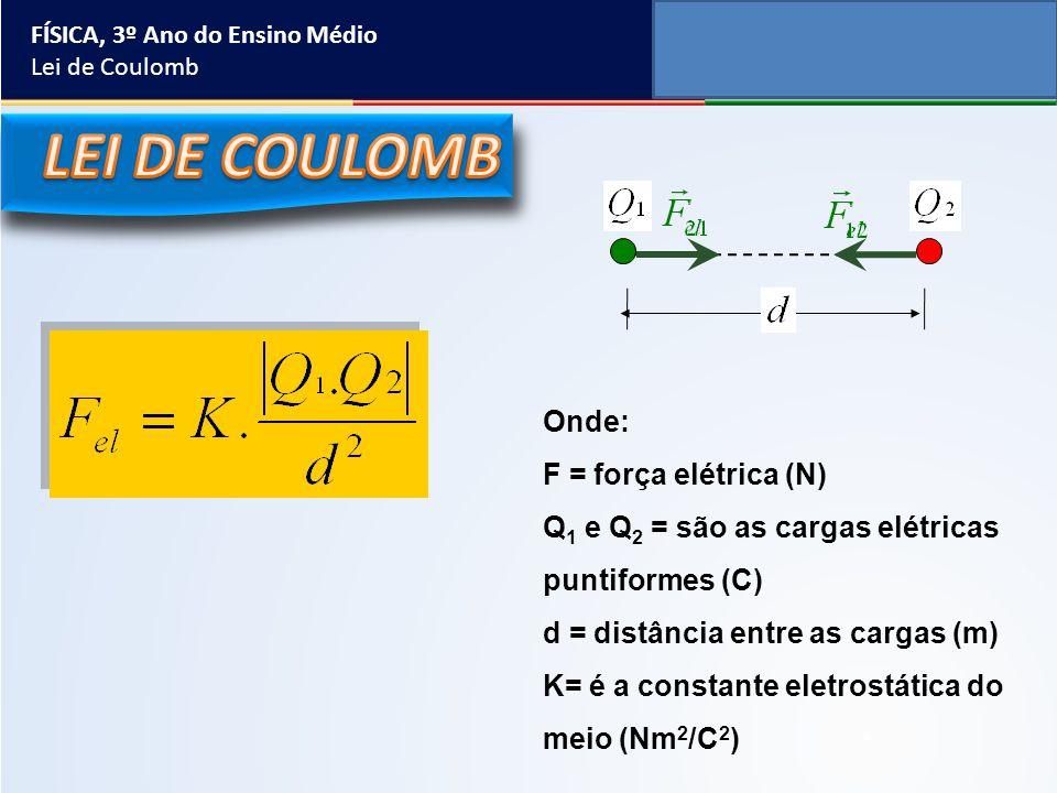 Onde: F = força elétrica (N) Q 1 e Q 2 = são as cargas elétricas puntiformes (C) d = distância entre as cargas (m) K= é a constante eletrostática do m