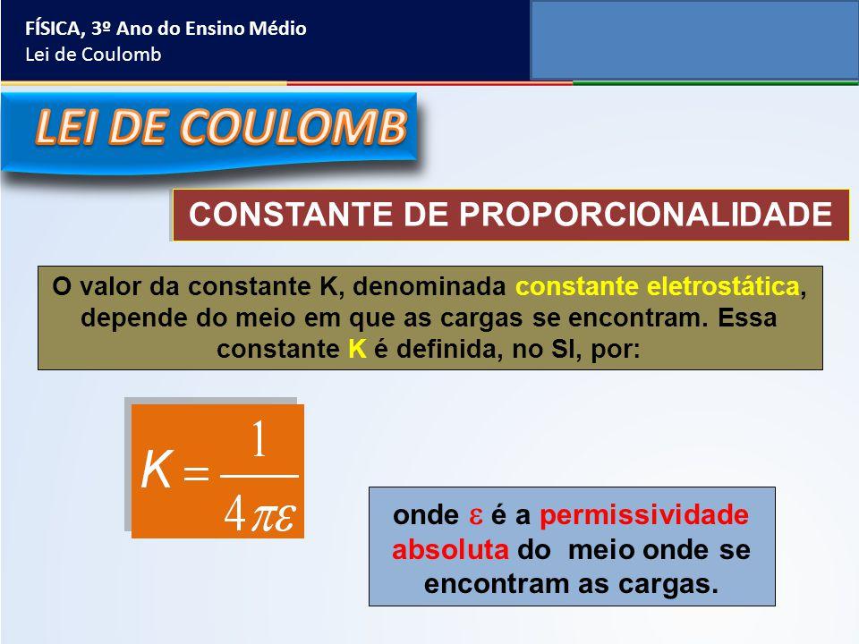 CONSTANTE DE PROPORCIONALIDADE O valor da constante K, denominada constante eletrostática, depende do meio em que as cargas se encontram. Essa constan