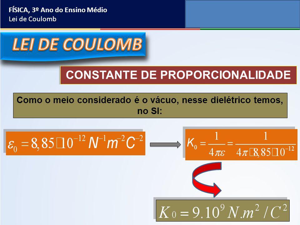 CONSTANTE DE PROPORCIONALIDADE Como o meio considerado é o vácuo, nesse dielétrico temos, no SI: FÍSICA, 3º Ano do Ensino Médio Lei de Coulomb