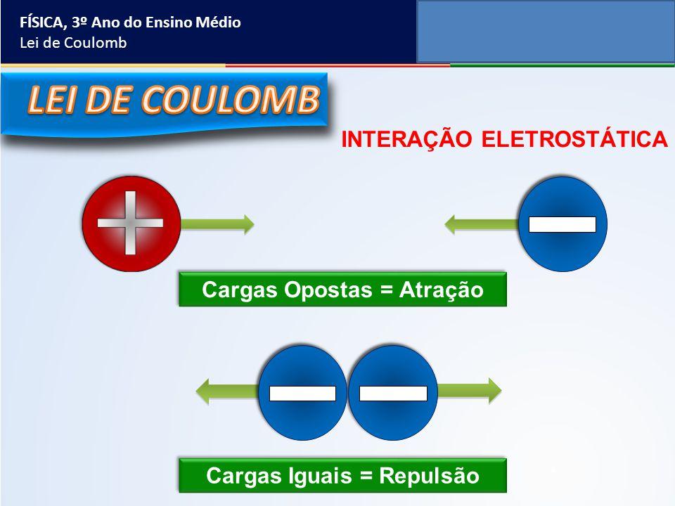 Cargas Opostas = Atração Cargas Iguais = Repulsão INTERAÇÃO ELETROSTÁTICA FÍSICA, 3º Ano do Ensino Médio Lei de Coulomb