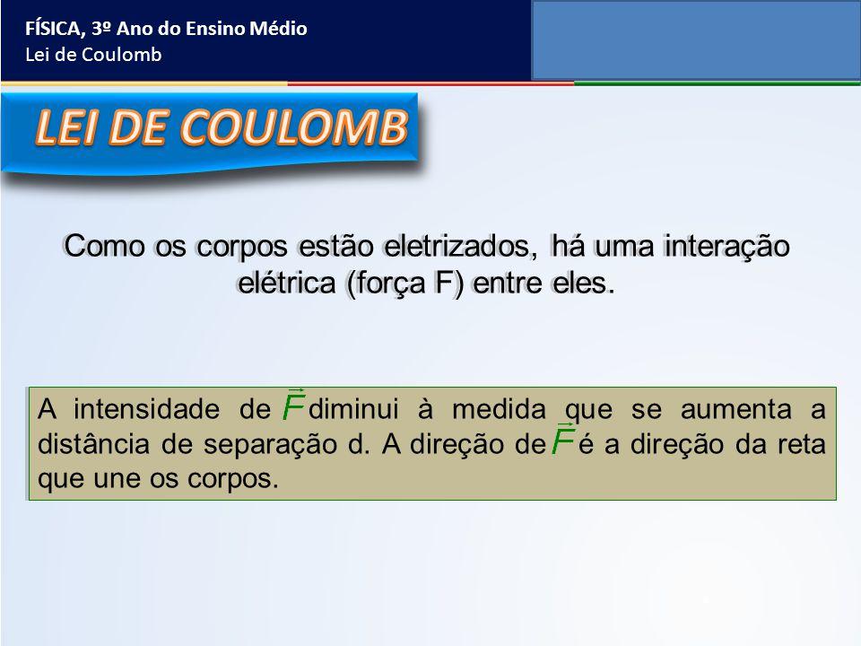 FÍSICA, 3º Ano do Ensino Médio Lei de Coulomb Como os corpos estão eletrizados, há uma interação elétrica (força F) entre eles. A intensidade de dimin