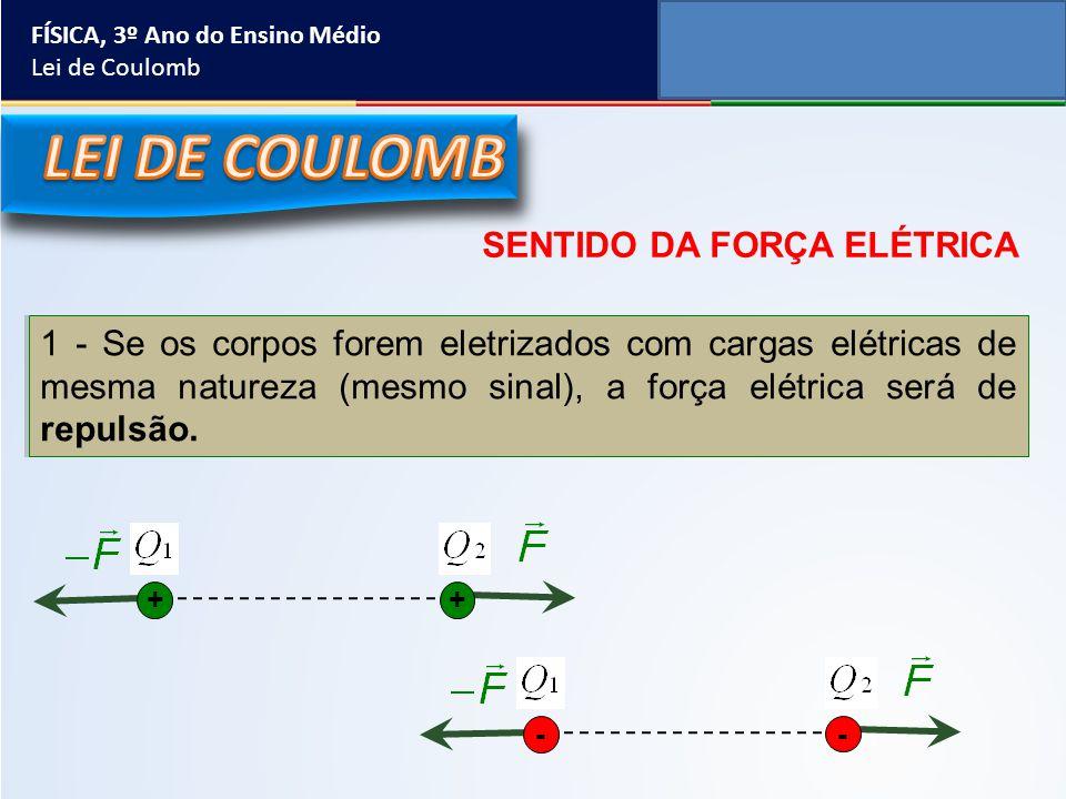 FÍSICA, 3º Ano do Ensino Médio Lei de Coulomb 1 - Se os corpos forem eletrizados com cargas elétricas de mesma natureza (mesmo sinal), a força elétric