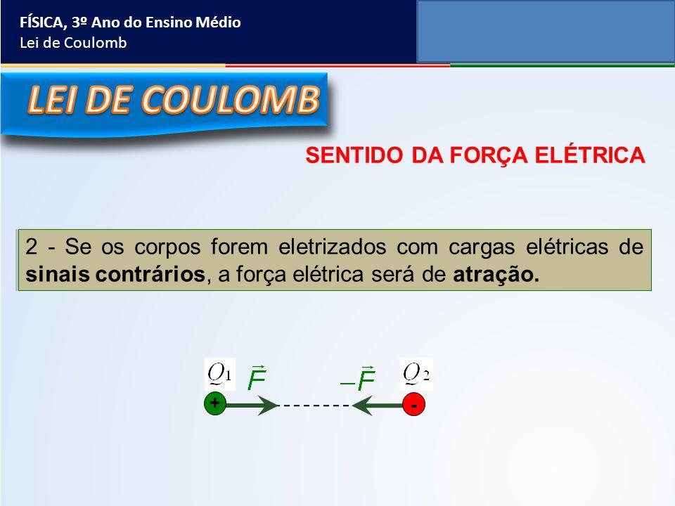 FÍSICA, 3º Ano do Ensino Médio Lei de Coulomb 2 - Se os corpos forem eletrizados com cargas elétricas de sinais contrários, a força elétrica será de a