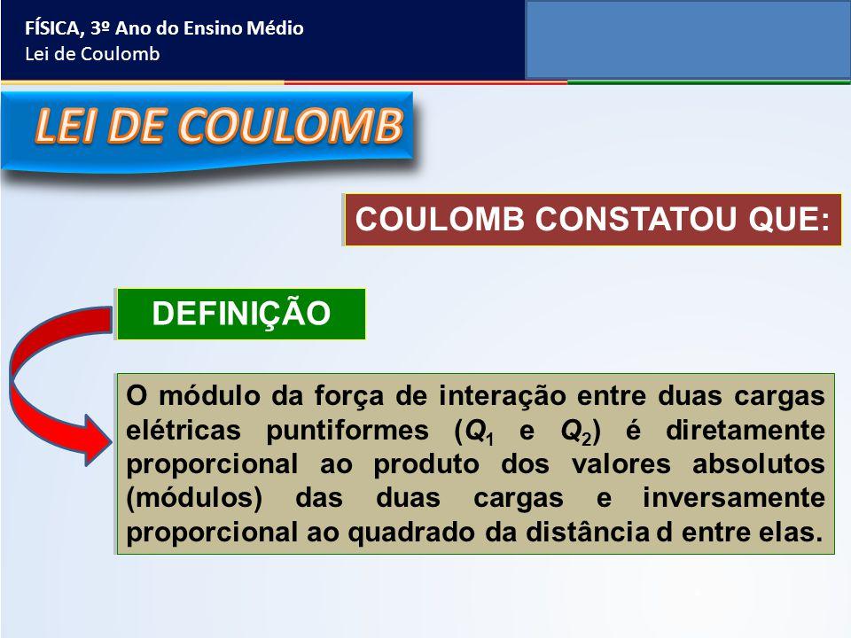 DEFINIÇÃO FÍSICA, 3º Ano do Ensino Médio Lei de Coulomb O módulo da força de interação entre duas cargas elétricas puntiformes (Q 1 e Q 2 ) é diretame