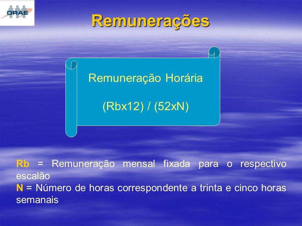 Remunerações Remuneração Horária (Rbx12) / (52xN) Rb = Remuneração mensal fixada para o respectivo escalão N = Número de horas correspondente a trinta e cinco horas semanais