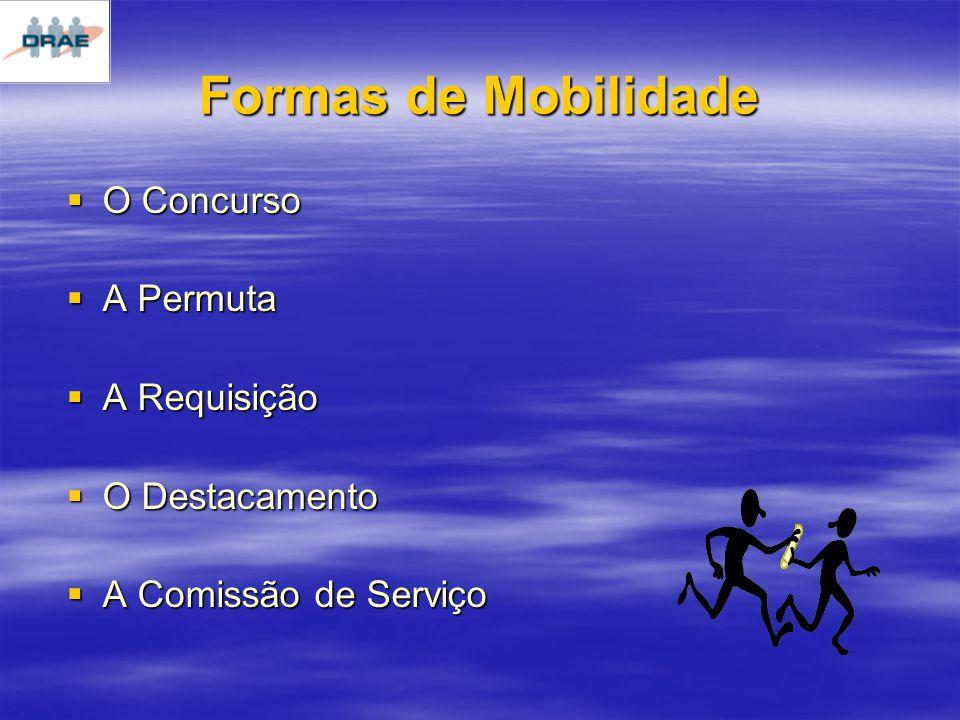 Formas de Mobilidade O Concurso O Concurso A Permuta A Permuta A Requisição A Requisição O Destacamento O Destacamento A Comissão de Serviço A Comissão de Serviço
