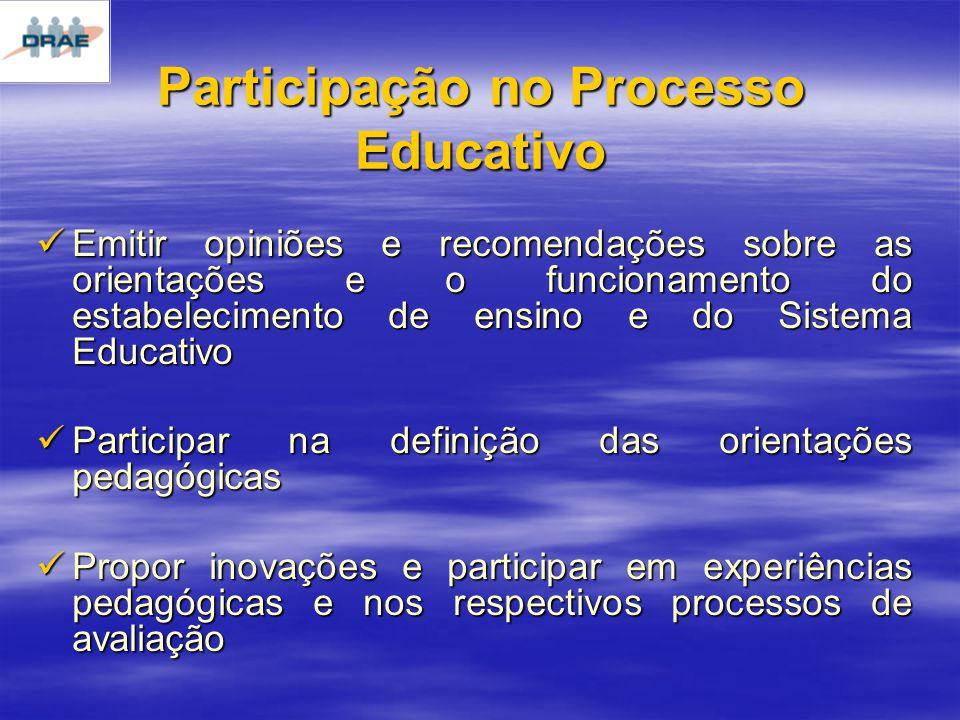 Participação no Processo Educativo Emitir opiniões e recomendações sobre as orientações e o funcionamento do estabelecimento de ensino e do Sistema Educativo Emitir opiniões e recomendações sobre as orientações e o funcionamento do estabelecimento de ensino e do Sistema Educativo Participar na definição das orientações pedagógicas Participar na definição das orientações pedagógicas Propor inovações e participar em experiências pedagógicas e nos respectivos processos de avaliação Propor inovações e participar em experiências pedagógicas e nos respectivos processos de avaliação
