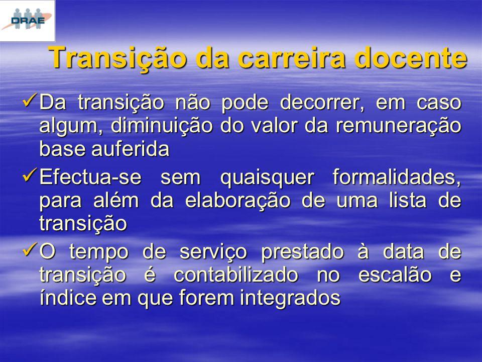 Transição da carreira docente Da transição não pode decorrer, em caso algum, diminuição do valor da remuneração base auferida Da transição não pode decorrer, em caso algum, diminuição do valor da remuneração base auferida Efectua-se sem quaisquer formalidades, para além da elaboração de uma lista de transição Efectua-se sem quaisquer formalidades, para além da elaboração de uma lista de transição O tempo de serviço prestado à data de transição é contabilizado no escalão e índice em que forem integrados O tempo de serviço prestado à data de transição é contabilizado no escalão e índice em que forem integrados