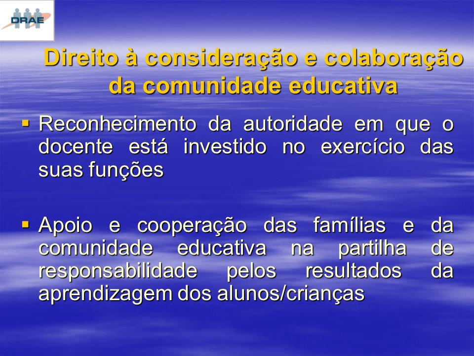 Direito à consideração e colaboração da comunidade educativa Reconhecimento da autoridade em que o docente está investido no exercício das suas funções Reconhecimento da autoridade em que o docente está investido no exercício das suas funções Apoio e cooperação das famílias e da comunidade educativa na partilha de responsabilidade pelos resultados da aprendizagem dos alunos/crianças Apoio e cooperação das famílias e da comunidade educativa na partilha de responsabilidade pelos resultados da aprendizagem dos alunos/crianças