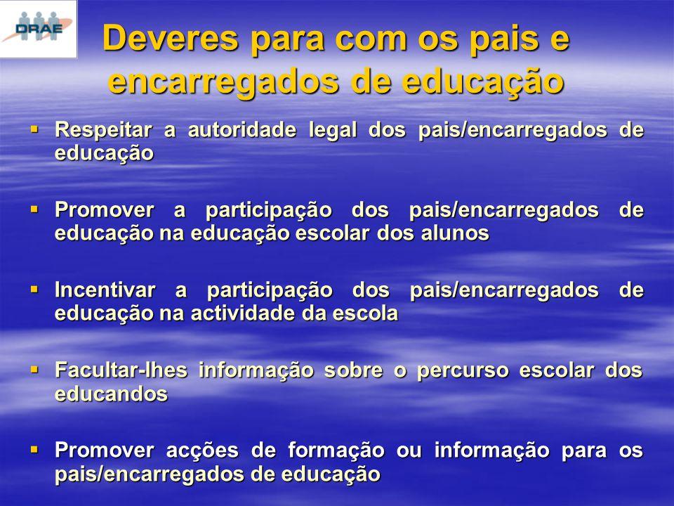 Deveres para com os pais e encarregados de educação Respeitar a autoridade legal dos pais/encarregados de educação Respeitar a autoridade legal dos pais/encarregados de educação Promover a participação dos pais/encarregados de educação na educação escolar dos alunos Promover a participação dos pais/encarregados de educação na educação escolar dos alunos Incentivar a participação dos pais/encarregados de educação na actividade da escola Incentivar a participação dos pais/encarregados de educação na actividade da escola Facultar-lhes informação sobre o percurso escolar dos educandos Facultar-lhes informação sobre o percurso escolar dos educandos Promover acções de formação ou informação para os pais/encarregados de educação Promover acções de formação ou informação para os pais/encarregados de educação