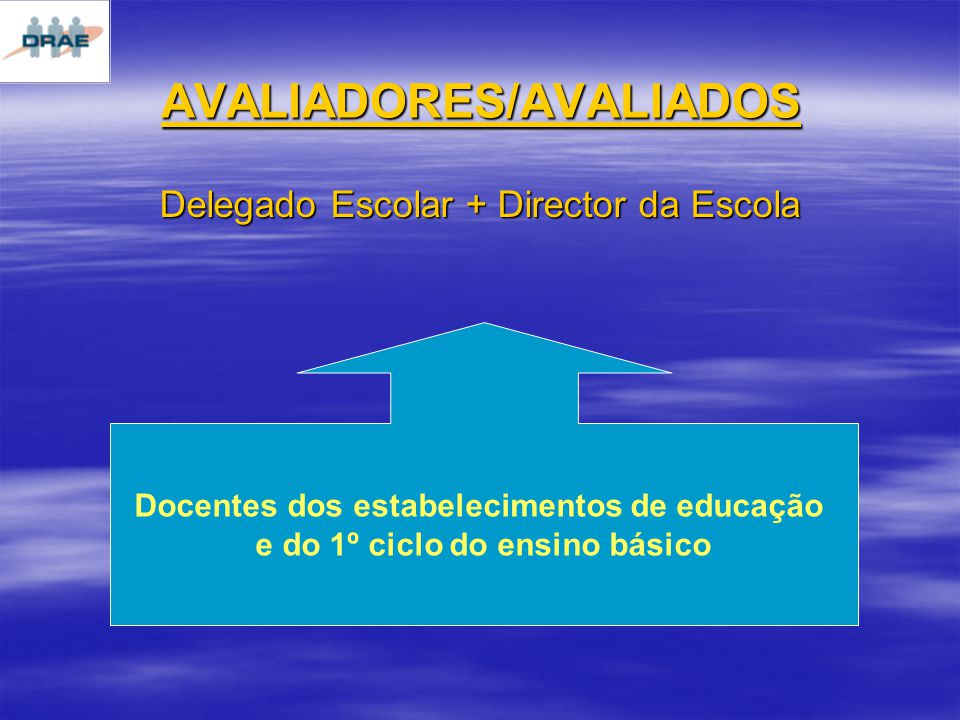 AVALIADORES/AVALIADOS Docentes dos estabelecimentos de educação e do 1º ciclo do ensino básico Delegado Escolar + Director da Escola