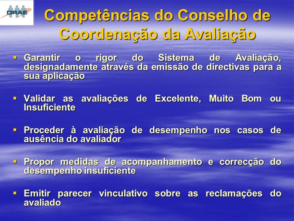 Competências do Conselho de Coordenação da Avaliação Garantir o rigor do Sistema de Avaliação, designadamente através da emissão de directivas para a sua aplicação Garantir o rigor do Sistema de Avaliação, designadamente através da emissão de directivas para a sua aplicação Validar as avaliações de Excelente, Muito Bom ou Insuficiente Validar as avaliações de Excelente, Muito Bom ou Insuficiente Proceder à avaliação de desempenho nos casos de ausência do avaliador Proceder à avaliação de desempenho nos casos de ausência do avaliador Propor medidas de acompanhamento e correcção do desempenho insuficiente Propor medidas de acompanhamento e correcção do desempenho insuficiente Emitir parecer vinculativo sobre as reclamações do avaliado Emitir parecer vinculativo sobre as reclamações do avaliado