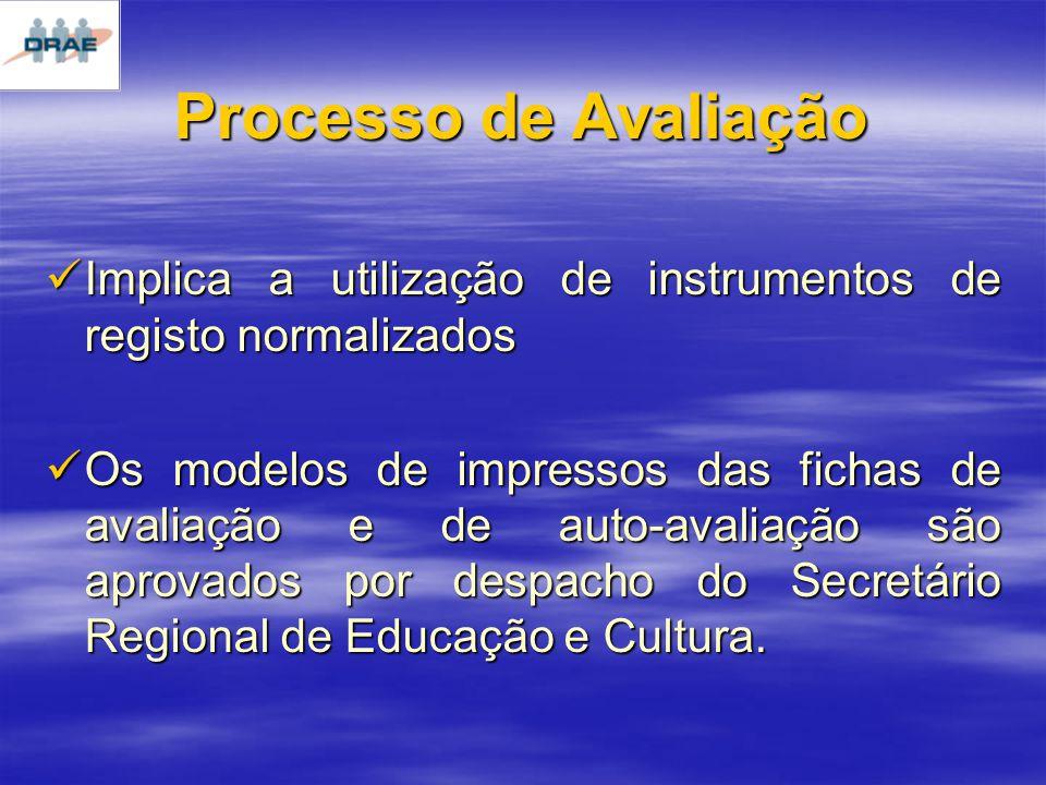 Processo de Avaliação Implica a utilização de instrumentos de registo normalizados Implica a utilização de instrumentos de registo normalizados Os modelos de impressos das fichas de avaliação e de auto-avaliação são aprovados por despacho do Secretário Regional de Educação e Cultura.