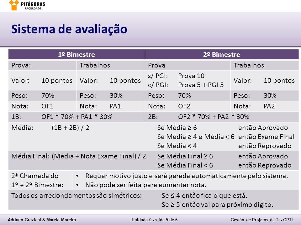 Adriano Graziosi & Márcio MoreiraUnidade 0 - slide 5 de 6Gestão de Projetos de TI - GPTI Sistema de avaliação 1º Bimestre2º Bimestre Prova:TrabalhosProvaTrabalhos Valor:10 pontos s/ PGI:Prova 10 c/ PGI:Prova 5 + PGI 5 Valor:10 pontos Peso:70%Peso:30%Peso:70%Peso:30% Nota:OF1Nota:PA1Nota:OF2Nota:PA2 1B:OF1 * 70% + PA1 * 30%2B:OF2 * 70% + PA2 * 30% Média:(1B + 2B) / 2Se Média 6então Aprovado Se Média 4 e Média < 6então Exame Final Se Média < 4então Reprovado Média Final:(Média + Nota Exame Final) / 2Se Média Final 6então Aprovado Se Média Final < 6então Reprovado 2ª Chamada do 1º e 2º Bimestre: Requer motivo justo e será gerada automaticamente pelo sistema.