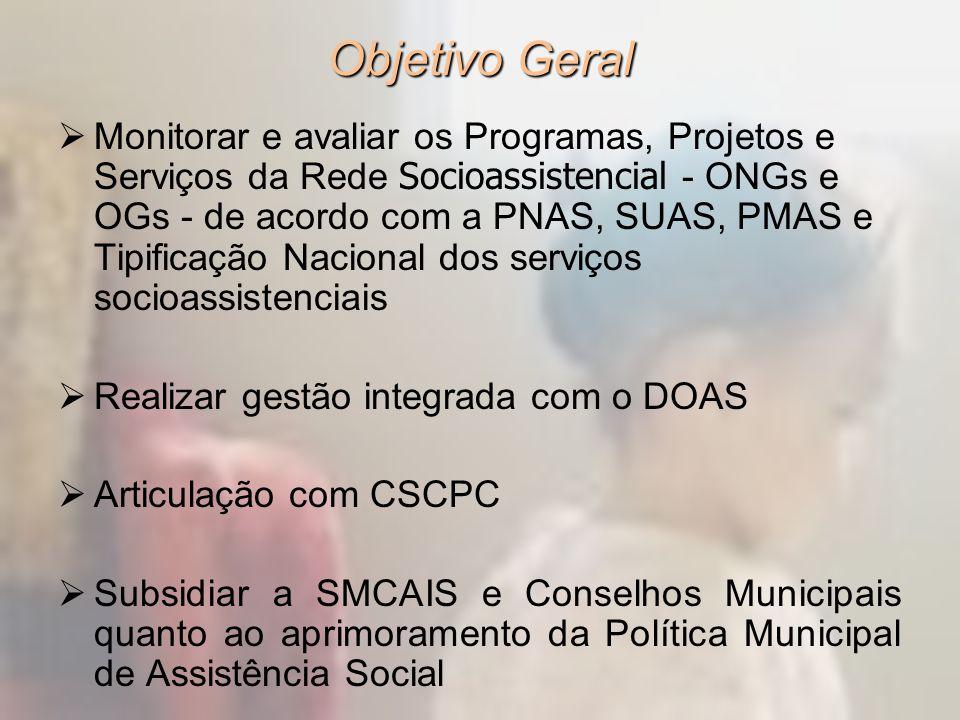 ObjetivoGeral Objetivo Geral Monitorar e avaliar os Programas, Projetos e Serviços da Rede Socioassistencial - ONGs e OGs - de acordo com a PNAS, SUAS